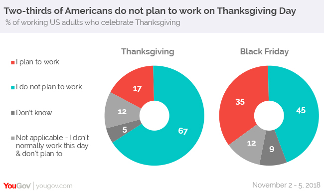 Thanksgiving Days Off Chart