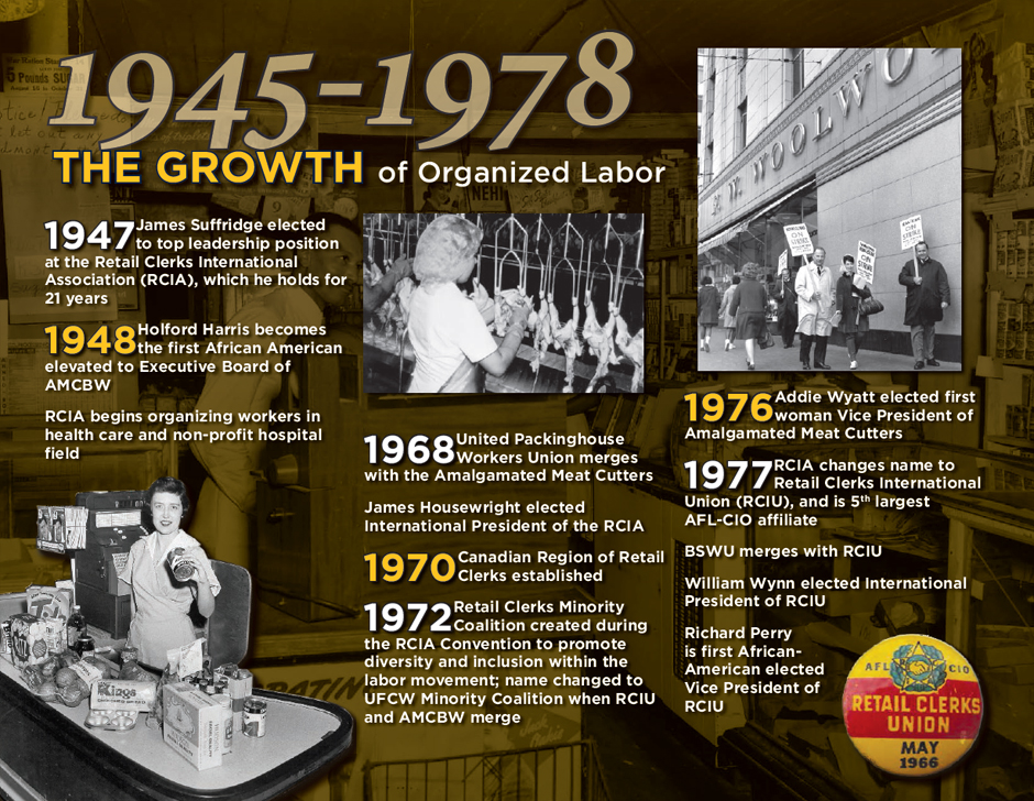 Timeline The United Food And Commercial Workers