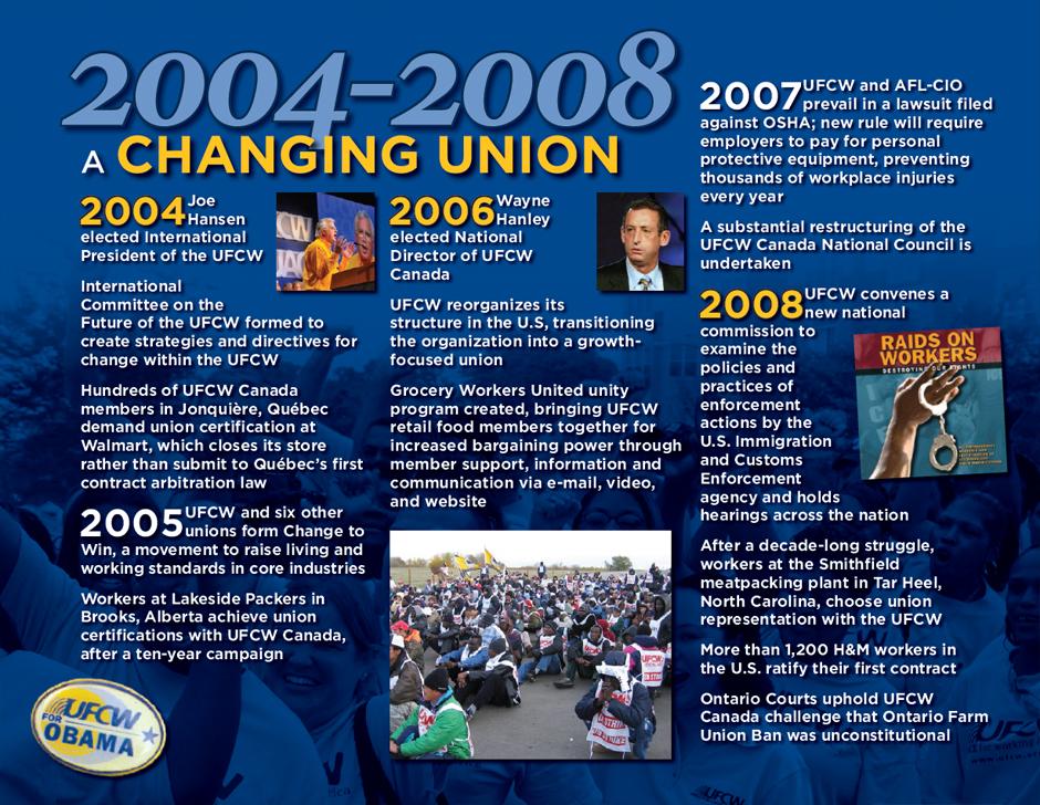 2003to2008