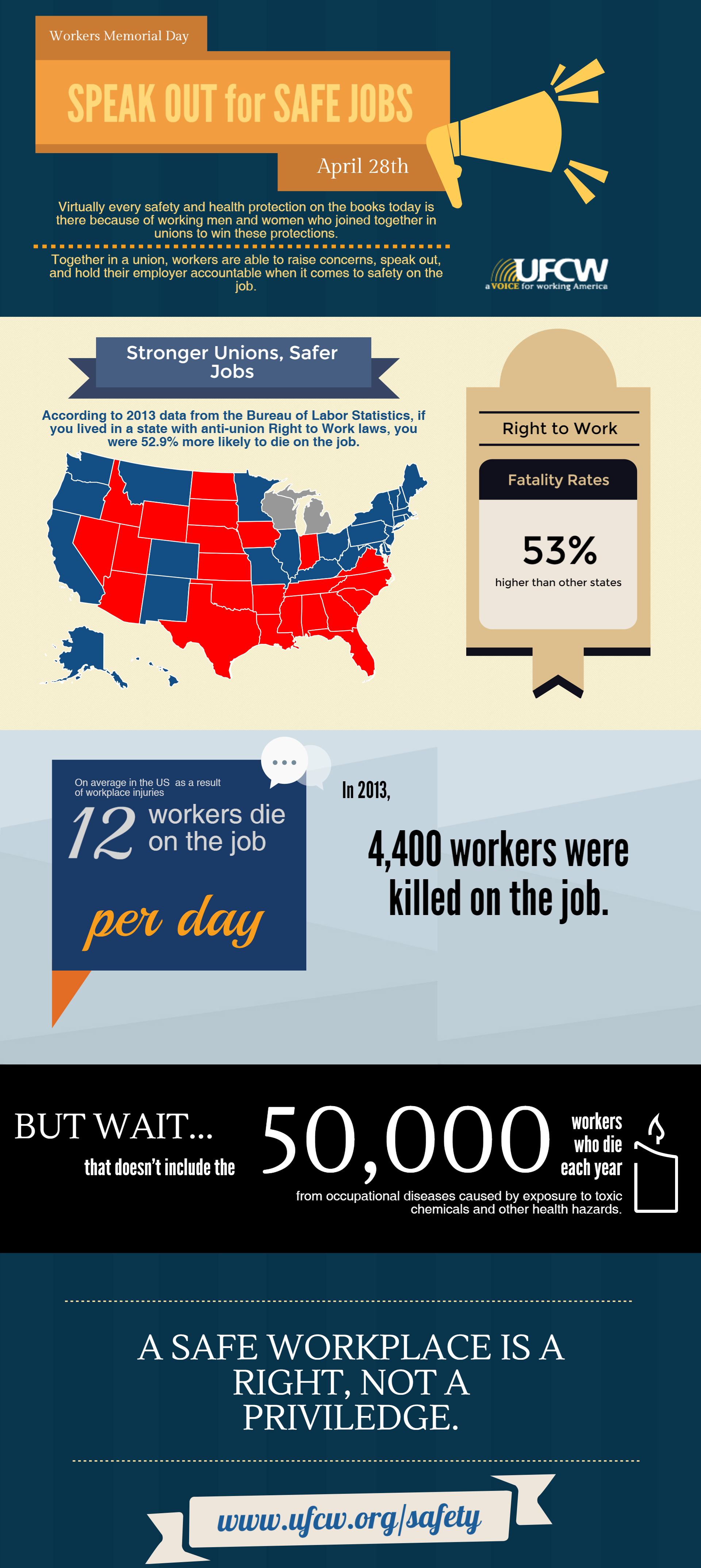 Worker Memorial Day Infographic